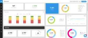 All in one marketing dashboard